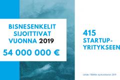 fiban-sijoitustilastot-2019_orig
