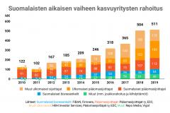 statistiikat-2010-2019_orig