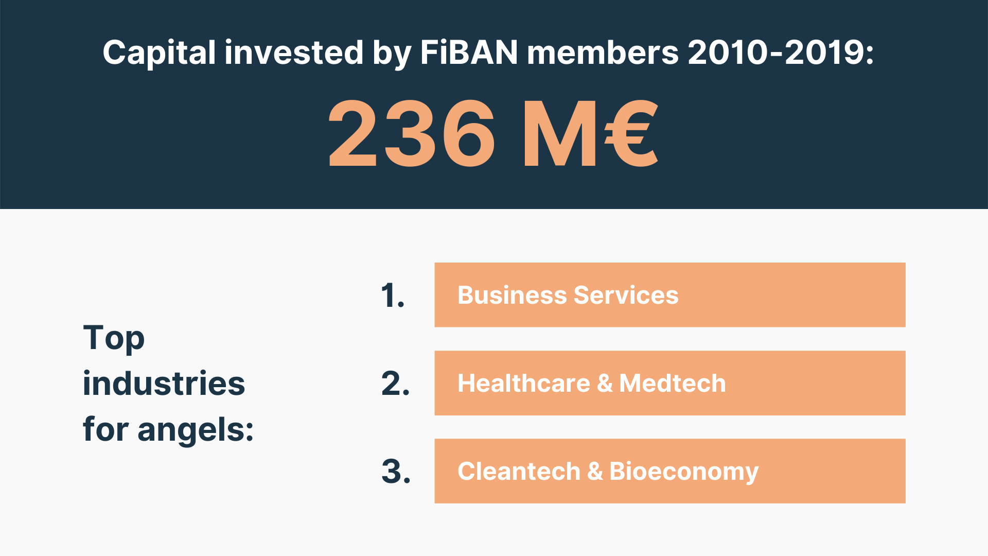 FiBAN 10 years – launching the Data Compass and our 10-year chronicle